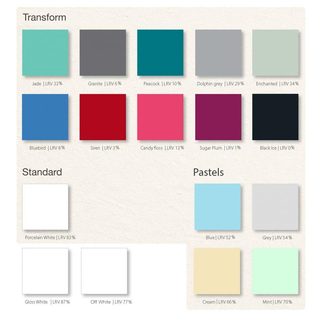 hygienic-coloured-wall-cladding
